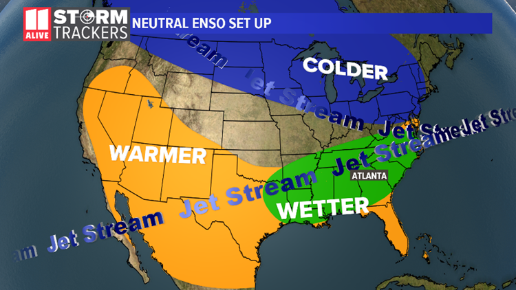 ENSO Neutral Set Up