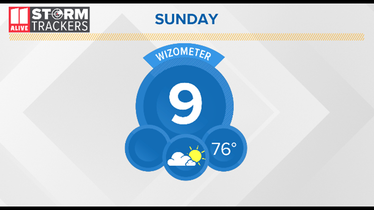 Mild and Sunny Sunday Afternoon