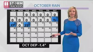 Evening forecast October 15, 2019