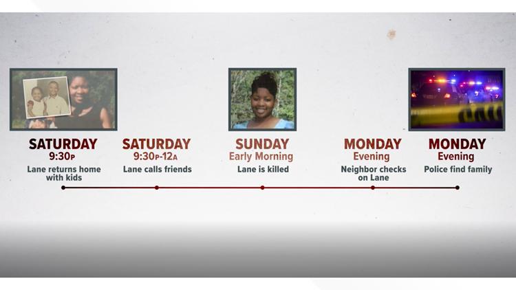 Timeline from weekend of Lane Crowder's murder