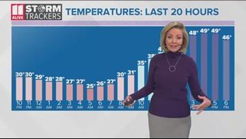 Evening forecast Jan. 22, 2020