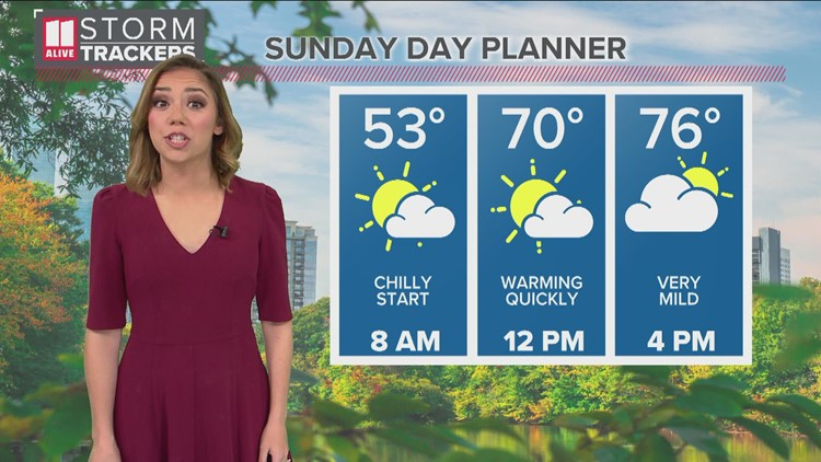 A mild, dry Sunday but showers and storms return tomorrow