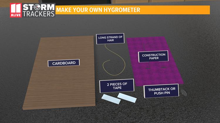Hygrometer Matertials