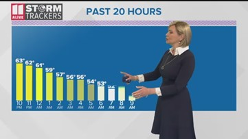 Evening  forecast May 15, 2019