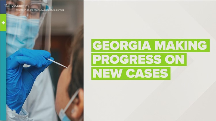 White House report: Georgia makes progress on new cases for COVID-19