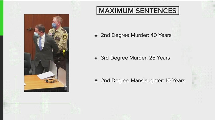 VERIFY: What's next for sentencing of Derek Chauvin, and what the maximum penalty could be