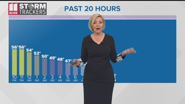 Evening weather for March 23, 2019