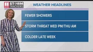 Evening forecast Feb. 11, 2020