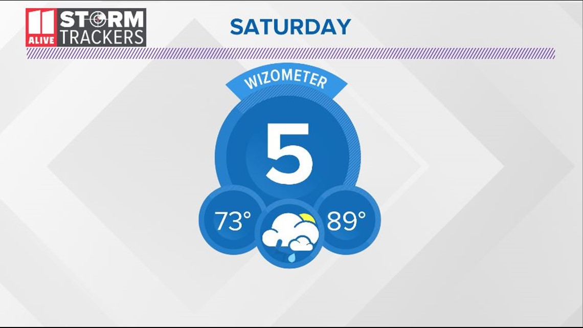 Rain chances continue for the weekend