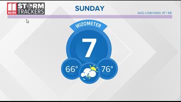 Cold front brings light rain Sunday
