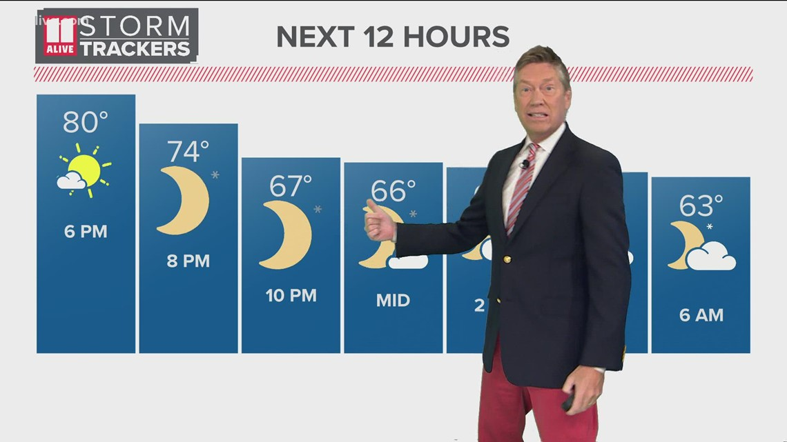 Drying out and warming up this weekend