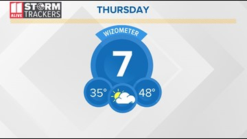 Thursday January 23 Afternoon Forecast