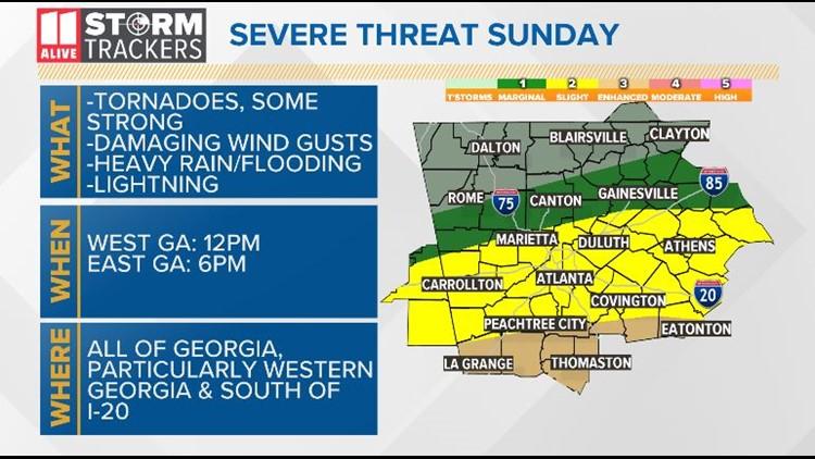 Weather threat 8AM update