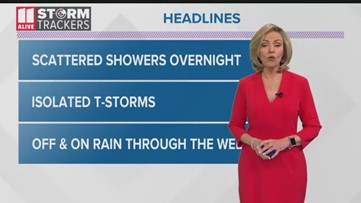 Evening forecast March 11, 2020
