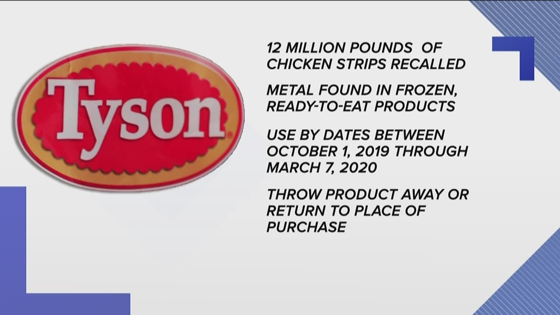 Tyson foods recalling 12 million pounds of chicken