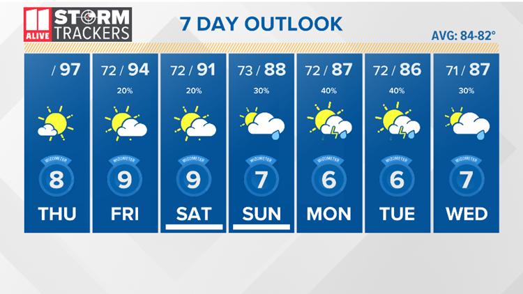 7 Day Forecast September 12