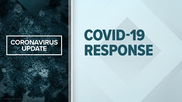 Charitable fund started to assist non-profits with coronavirus