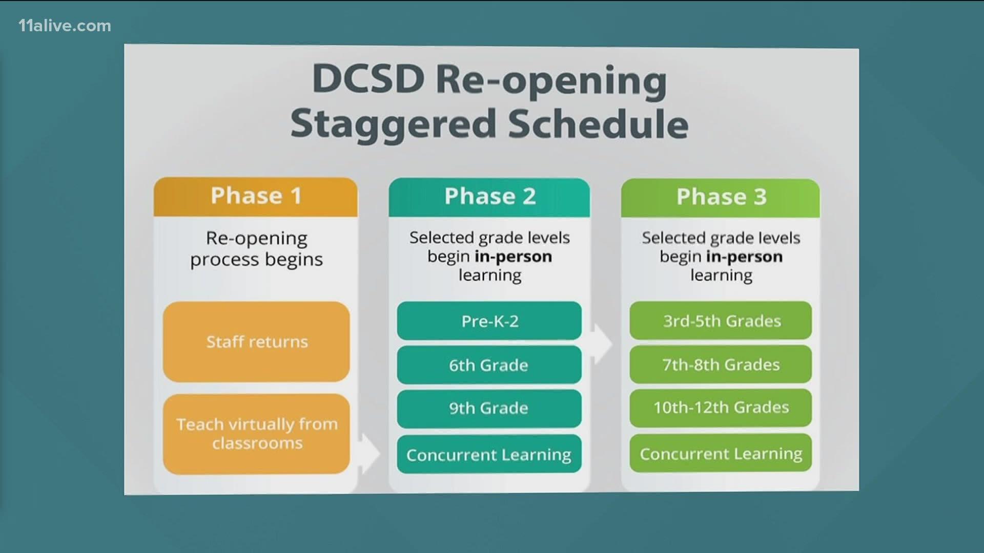 Dekalb County Schools Calendar 2022.Dekalb Schools Return To In Person Learning Plan Announced 11alive Com