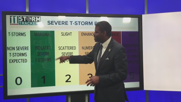 What do Severe Risk categories mean?