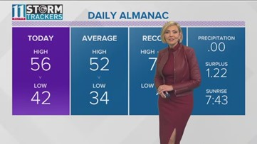 Evening Forecast Jan. 9, 2019