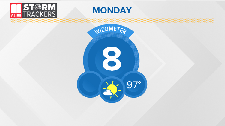 WIZometer Monday Sept 16