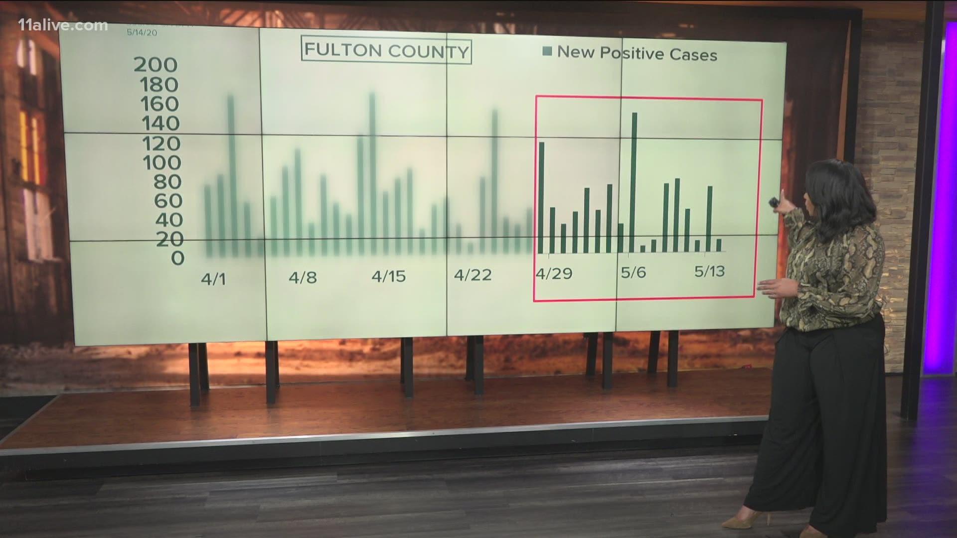 Real Time Coronavirus Updates In Georgia On May 14 11alive Com