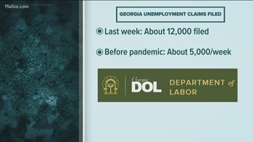 Many Georgians scramble to file for unemployment claims