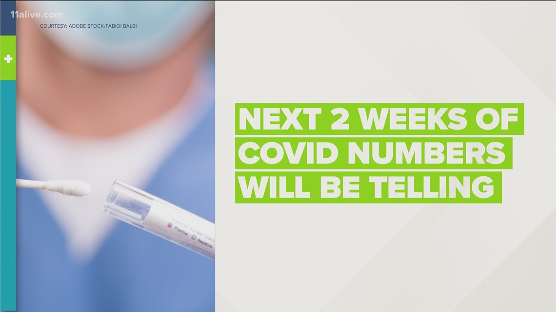 Numbers show COVID cases low in Georgia