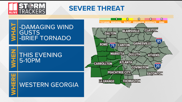 severe threat timing