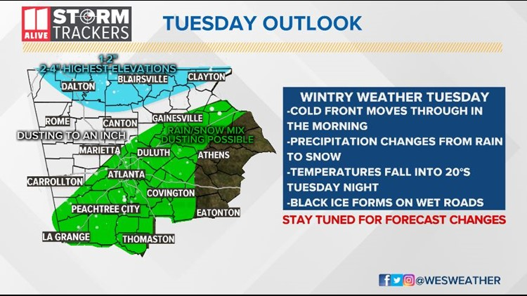Snow and cold are coming to north Georgia this week - here's