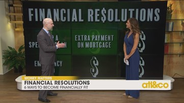 Financial Resolutions with Expert Andrew Poulos