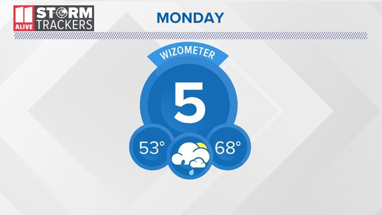 Monday will be Messy and possibly Stormy!
