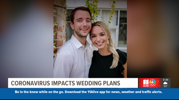 Coronavirus Impacts Wedding Plans