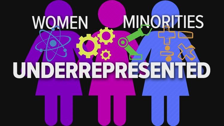 Women and minorities are underrepresented in STEM