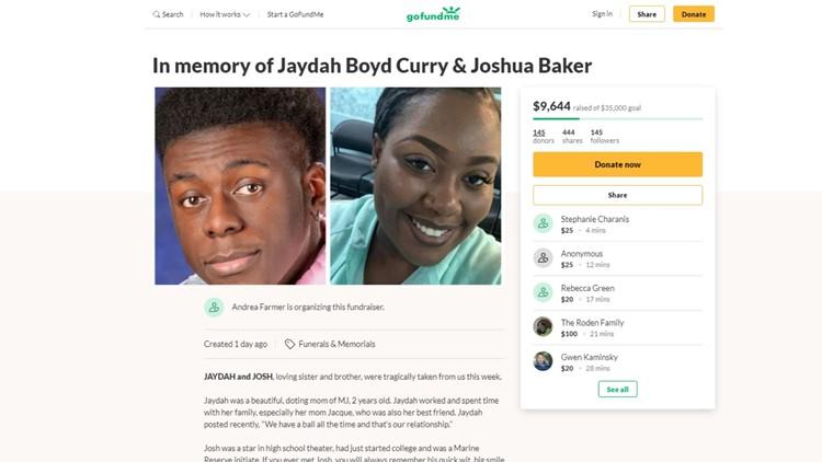 GoFundMe for Jaydah Curry and Joshua Baker