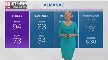 Evening forecast May 29, 2019