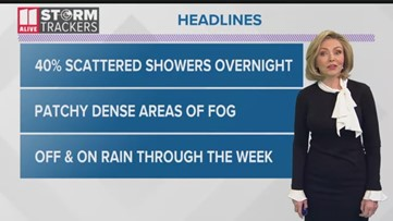 Evening forecast March 16, 2020