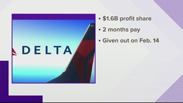 Delta sets record for revenue in single year, employees to get $1.6B profit share