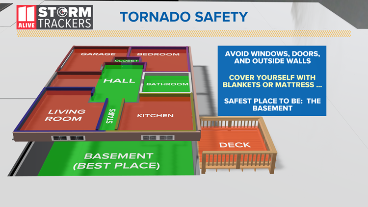 Be prepared for severe weather in your area