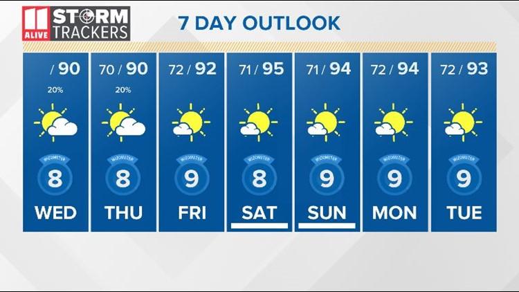 7 Day forecast 5-22