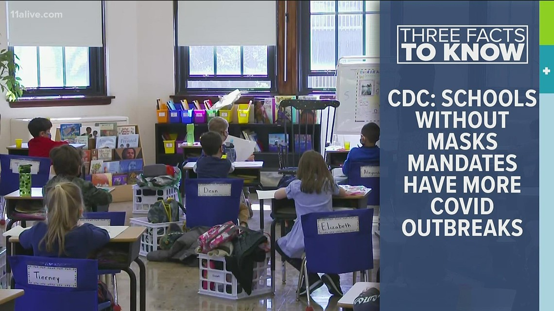 CDC: Schools without mask mandates have more COVID outbreaks