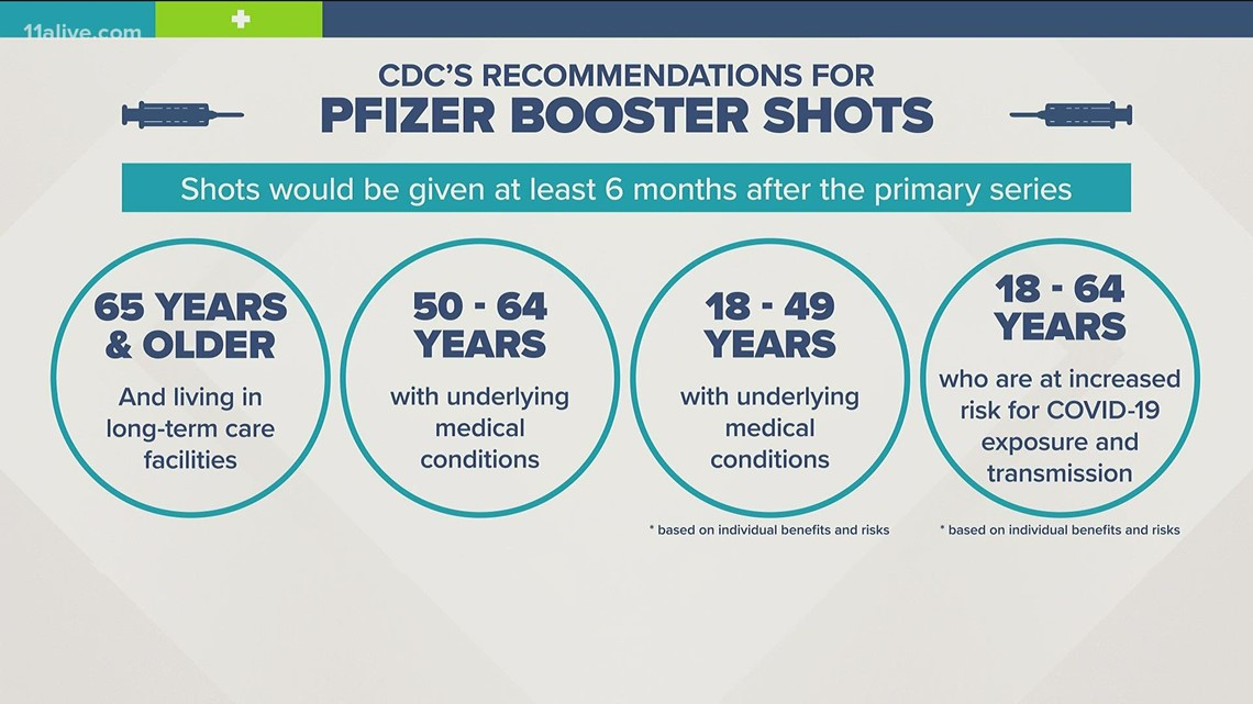 All 3 COVID vaccines are approved for boosters