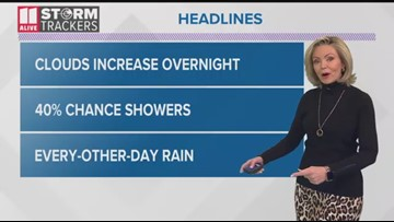 Evening forecast Jan. 28, 2020