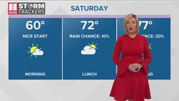 Evening Forecast October 11, 2019
