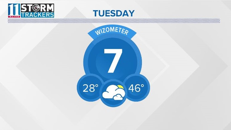 Tuesday will be mostly dry but cold!