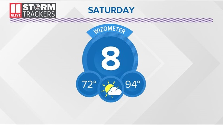 Records in jeopardy for the holiday weekend