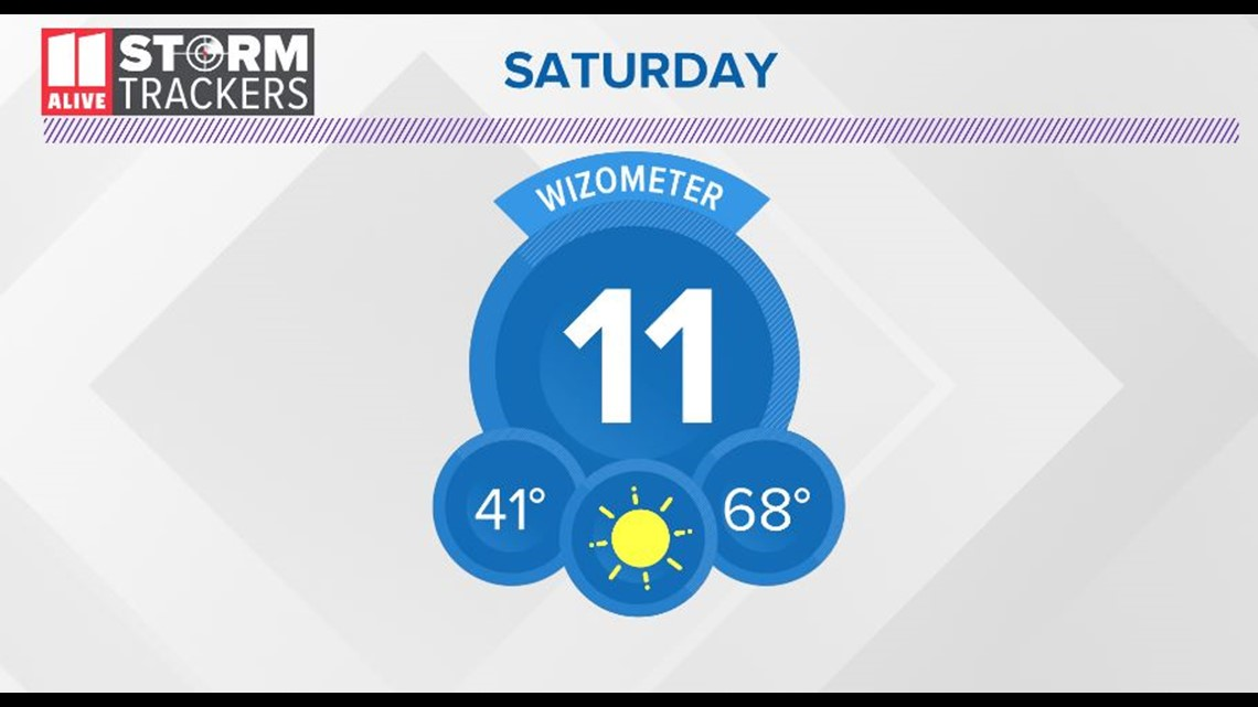 Sunny and Warmer this Weekend